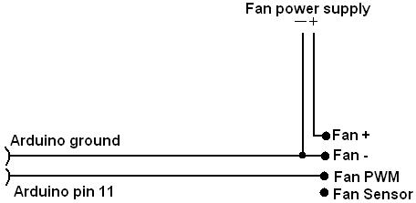 control pwm fan speed depending on tempature rh forum arduino cc